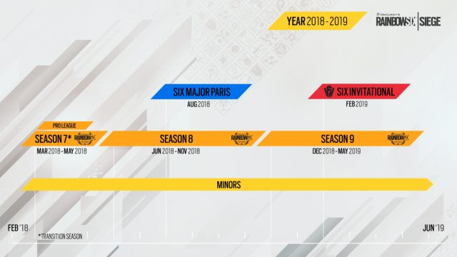 Numeri record per il Six Invitational 2018